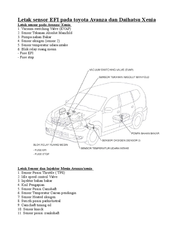 Wiring Diagram Ac Xenia Lampu Sein Efi Avanza System Ford 23 Engine Fuel