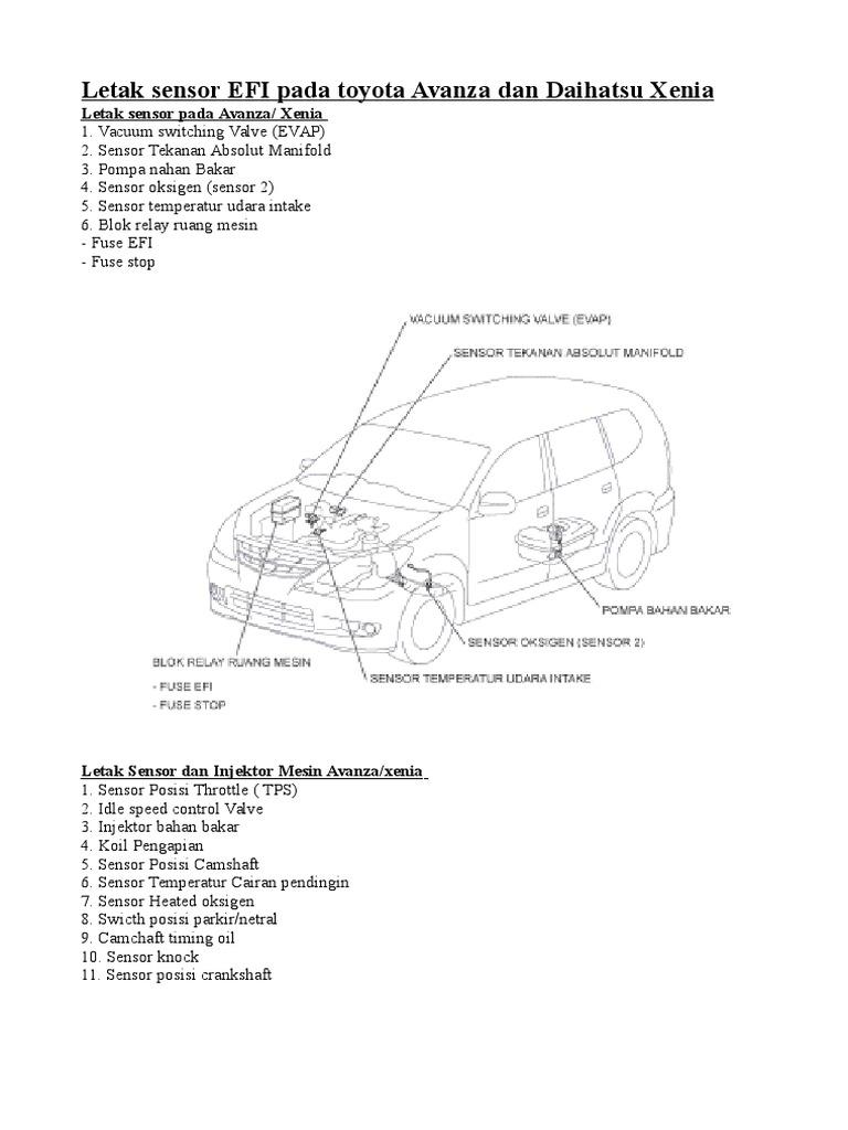 Wiring Diagram Ac Xenia Cathology Infosc1 Daihatsu Engine Diagrams Efi Avanza System Ford 23 Fuel