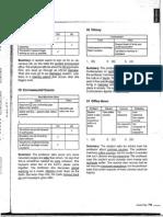 [Học anh văn cùng thầy] Developing Skills for the TOEFL IBT 760-EnD http://bsquochoai.ga