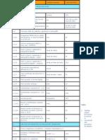 subiecte examen autorizare cadastru categoria B conform noii bibliografii