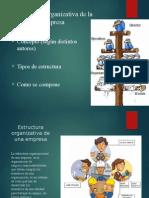 Tipos de Estructura de Una Empresa.