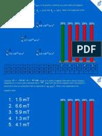 Serway PSE Test Ch29