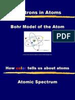 Hydrogen Spectral Lines