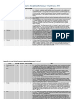 rb-virt-2015-4-app-a.pdf