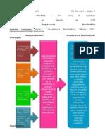bioclimaarquitectura bioclimatica