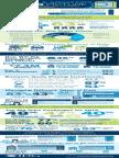 2015 Big Data and Analytics Infographic
