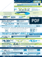 2015 Big Data and Analytics Infographic