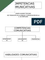 Competencias Comunicativas Jonata