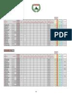 CLASIFICACION CKRC 2015 tras GP2.pdf