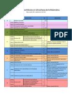 Plan de Estudios 2013 Web 2