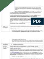 Propuneri de Modificare a Legislatiei in Domeniul Fiscalitatii