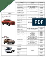 2014 Isuzu Pricelist