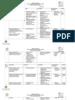 Plan Anual 3ro Cb
