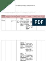 Esquema de Programacion Anual 2014 Inicial Grupo 2 Inicial
