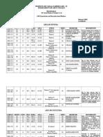 Carga Academica 2015-01, Febrero 05 Actualizada