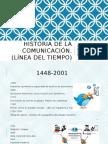 Linea Del Tiempo (Comunicacion Humana)