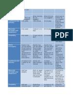 christine mowef310 unit 08 client assessment matrix fitt pros