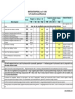 TDS Rates_wef 01 10 09