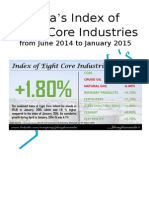 India Index of Eight Core Industries From June to January 2015