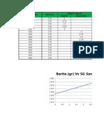 Perhitungan Acara 1-9 ASP