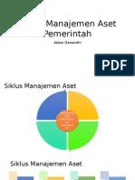 Siklus Manajemen Aset Pemerintah