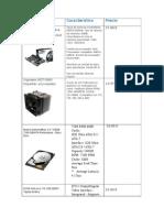 Presupuesto PC barato