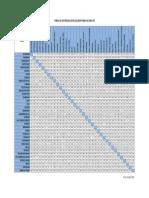 Tabela Distancia Paraná