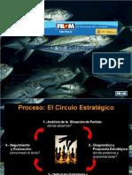 propuesta etrategica from presentacion