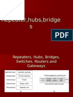 Computer Network2.5