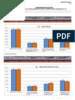 Indicadores de logro 2014-2015 4a sesi+¦n CTE, blanco