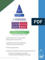 Tingkatan Kualifikasi ITIL