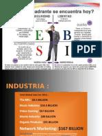 Industria Network Marketing