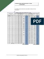 9. Cubicaciones SPN II
