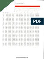 Tablas de VaporTermodinamica Cengel 6 Ed-2