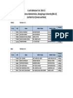 IBA 2nd Merit List