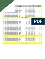 DAP and Other Phosphatic Fertilizer Import Statistics 2012-14