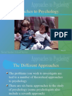 Approaches of Psycology