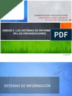 Unidad II . 2 Tipos de Sistemas de Información