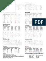 Deutsch - Tabelle