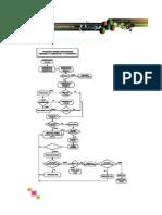 Flow Chart Pendaftaran Merek