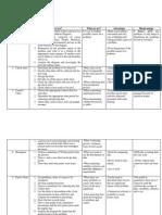 TQM Tools.pdf