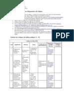 Volvo EDC Diagnósticos