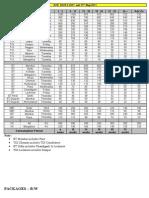 B2B Rate Card 2011