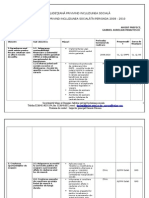 Planul Judetean Antisaracie 2008-2010