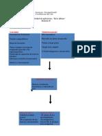 MBA Modulo IV
