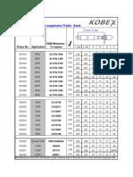 Kobex Product List