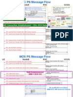 Telkomsel Call Flow PS