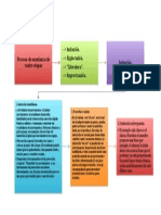 Orff Pedagogy.pdf