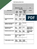 Tabla de Evaluación Para Informes Técnicos