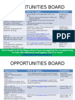 Opportunities Board